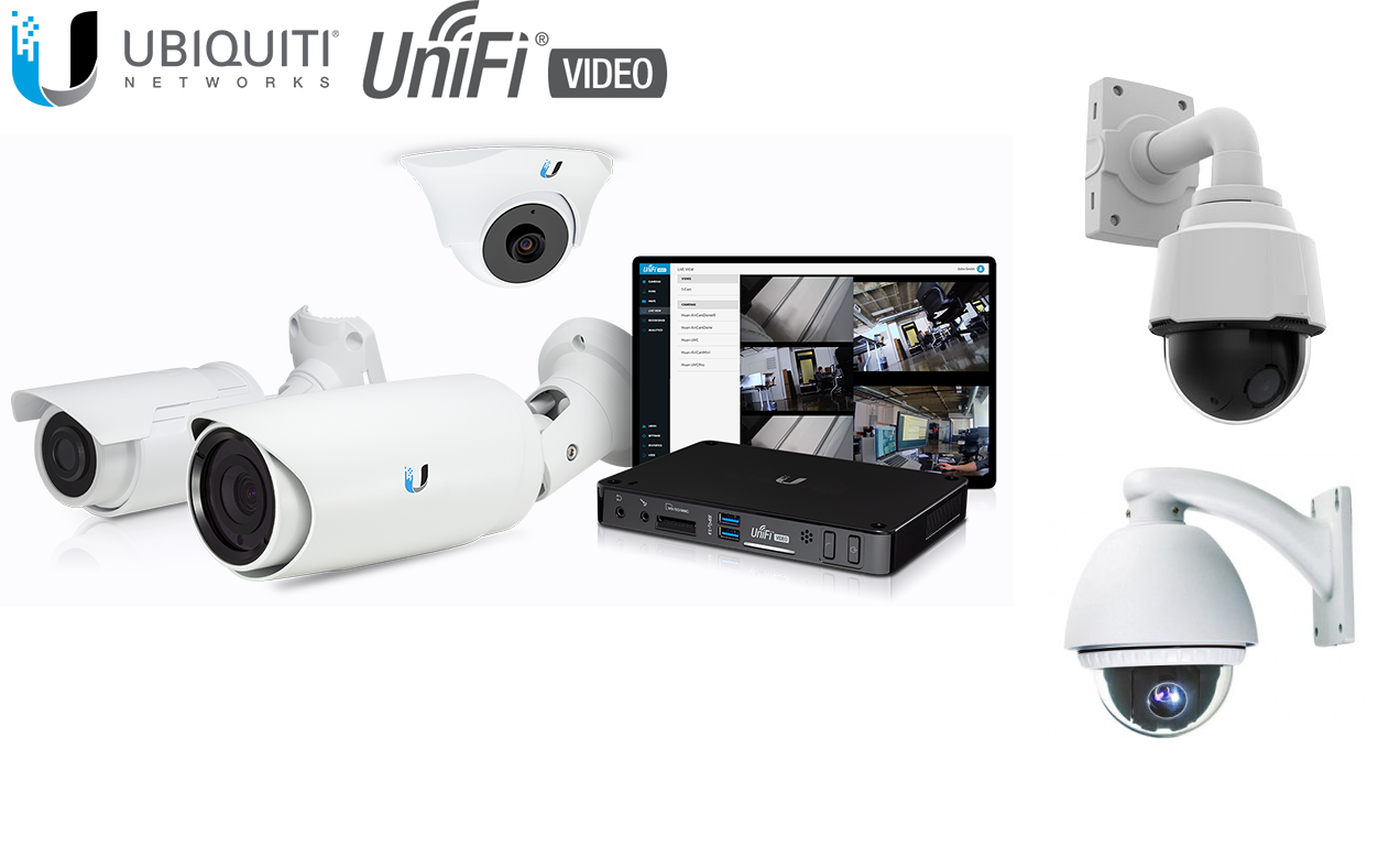 UBNT CamIP